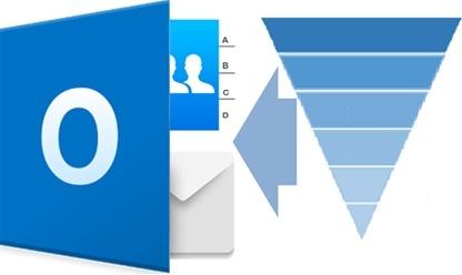 Outlook画面でCRMの操作